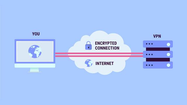 VPN Provider